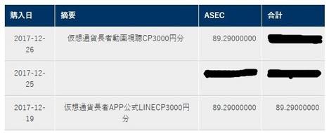 asecコイン履歴.jpg
